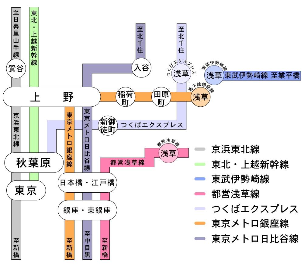 図 線 路線 東京 メトロ 銀座