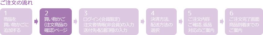 買物かご(注文商品の確認)ページ