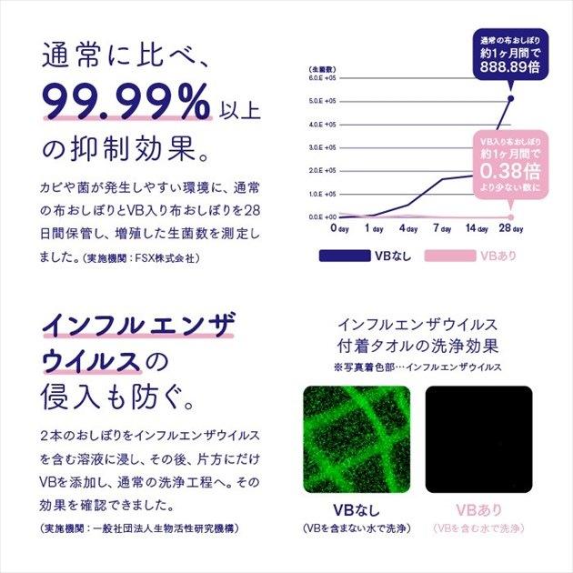抗ウィルス使い捨ておしぼり/アウローラタオル/大判サイズ