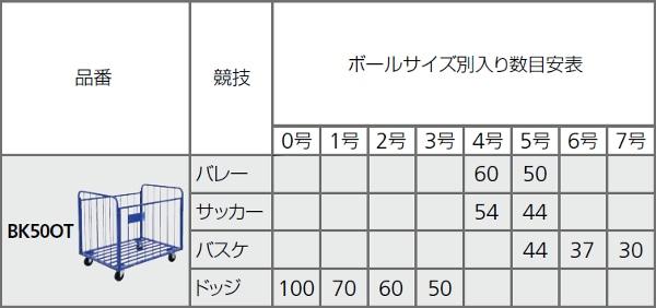 【モルテン・molten 【モルテン・molten ボールかご】ボール整理カゴ屋外用 BK50IN 入数目安