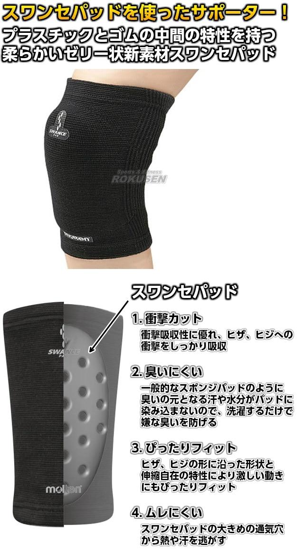 【モルテン・molten】スワンセサポーター膝用 MSPK