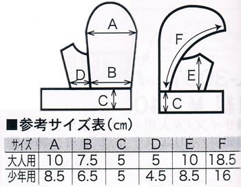 【ISAMI・イサミ】拳ガード L-3092 サイズ