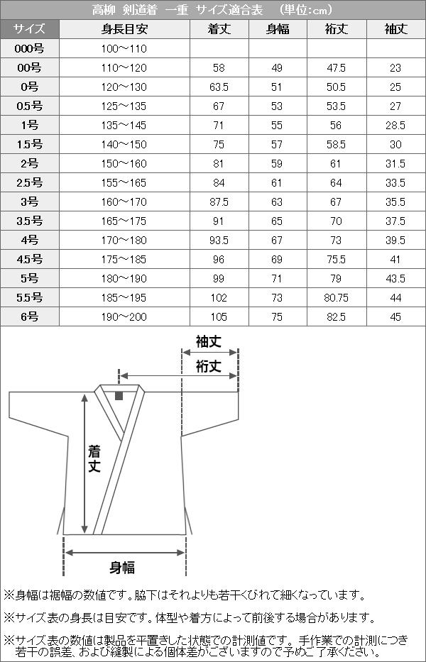 高柳剣道着 一重 サイズ適合表