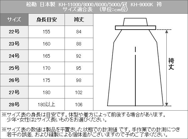 松勘剣道袴 サイズ適合表