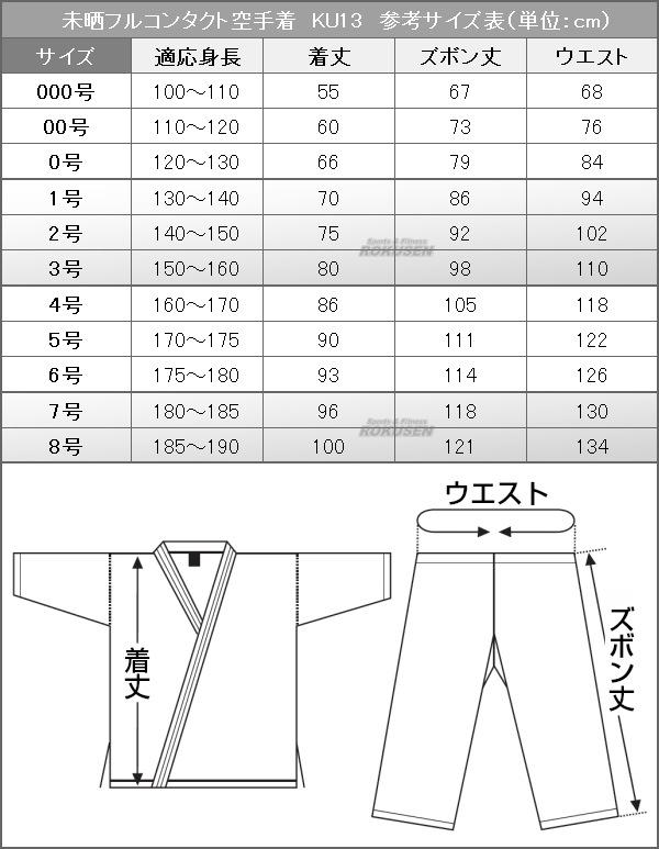 MWサイズ表