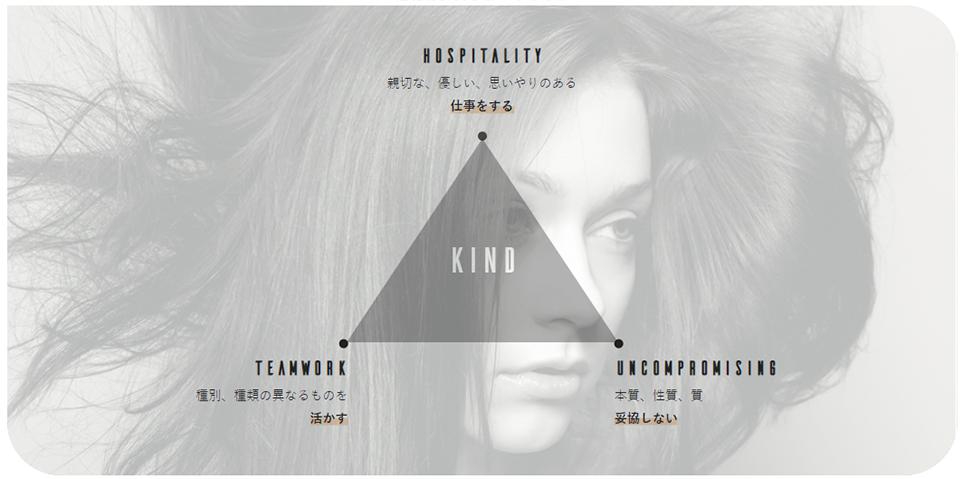 kindのコンセプトイメージ