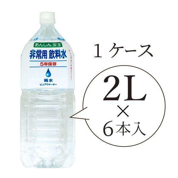 5年保存の非常用飲料水2Lx6本
