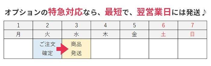3.製作・発送
