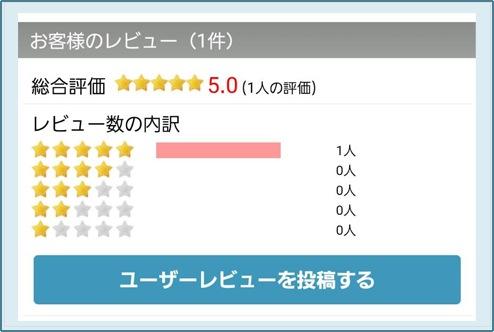 【3-2】会員ログインしている状態で購入した商品ページの「ユーザーレビューを投稿する」ボタンから投稿することも可能です。