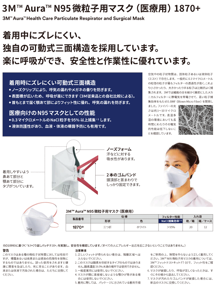 N95防護マスク Aura 1870+ 概要及び注意事項