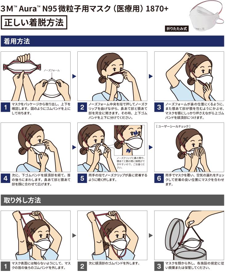 N95防護マスク Aura 1870+ 装着方法