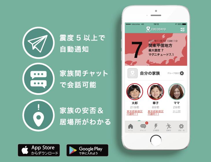 『ココダヨ』の主な特徴:震度5以上で自動通知、家族間チャットで会話可能、家族の安否&居場所がわかる