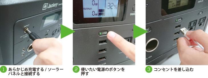 あらかじめめ充電しておくorソーラーパネルに接続→使いたい電源のボタンを押す→コンセントを差し込む