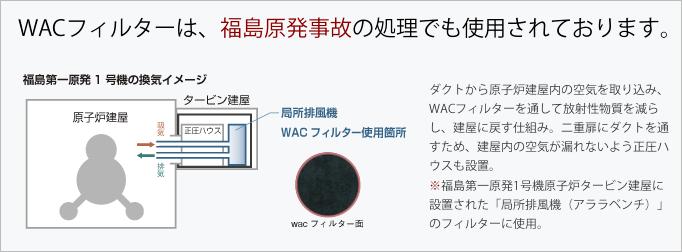 福島原発1号機の換気イメージ(WACフィルター使用箇所)