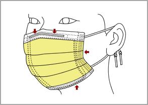 WACマスク装着時は鼻、口を確実に覆うように装着