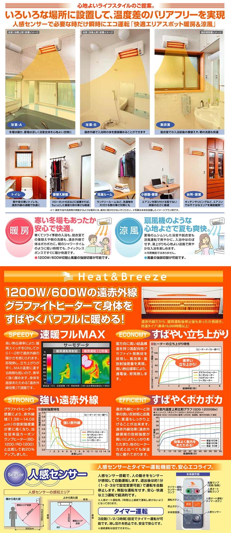高須産業 涼風暖房機 SDG-1200GSM特長紹介