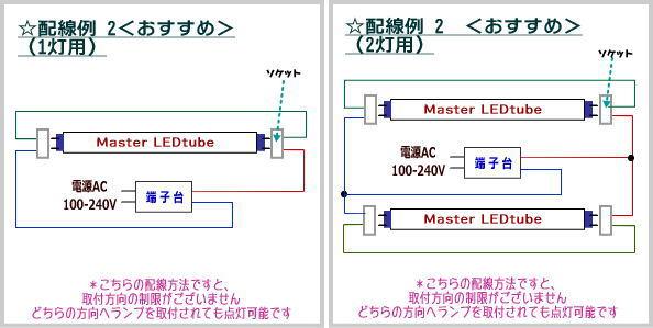 フィリップス MASTER LEDtube (マスターLEDチューブ) 配線方法