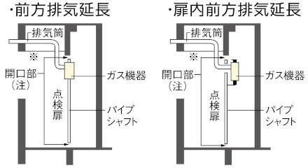 PS扉内設置型/PS延長前排気型