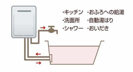 ガスふろ給湯器図