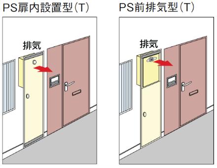 PS扉内設置型/PS前排気型