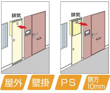 PS扉内設置/PS前排気型
