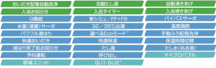 RUF-Eシリーズ基本機能一覧