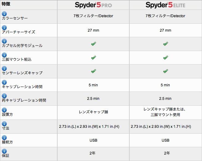Spyder5 PRO イメージビジョン imagevision