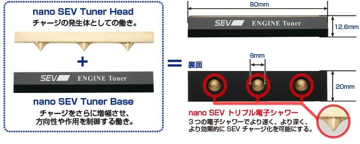 SEVエンジンチューナーの構造と働き