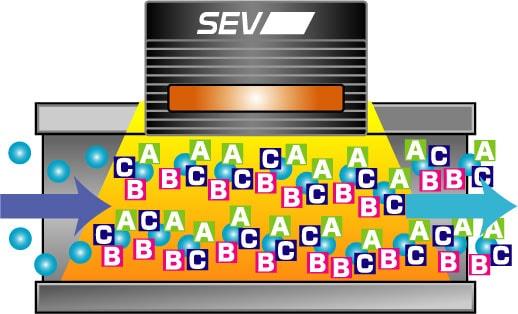 SEVラジエター 技術イメージ1