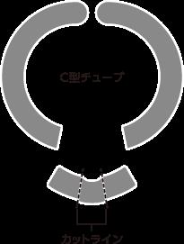 BU-KO-TSU