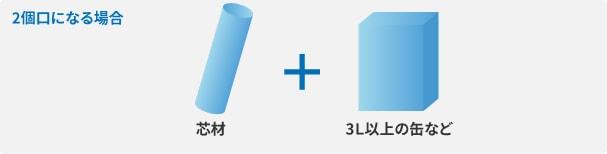 2個口になる場合 芯材+3L以上の缶など