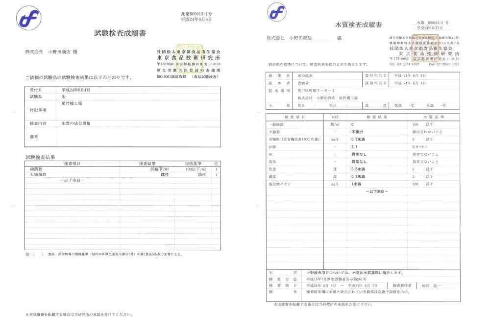 試験検査成績書・水質検査成績書