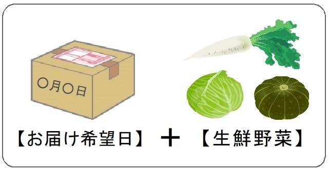 https://gigaplus.makeshop.jp/shizensyoku/image/hosoku/seisen.jpg