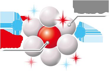 自社で開発された水分子で酸素をくるむテクノロジー
