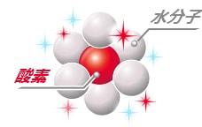 酸素を水の分子でg閉じ込めるテクノロジー