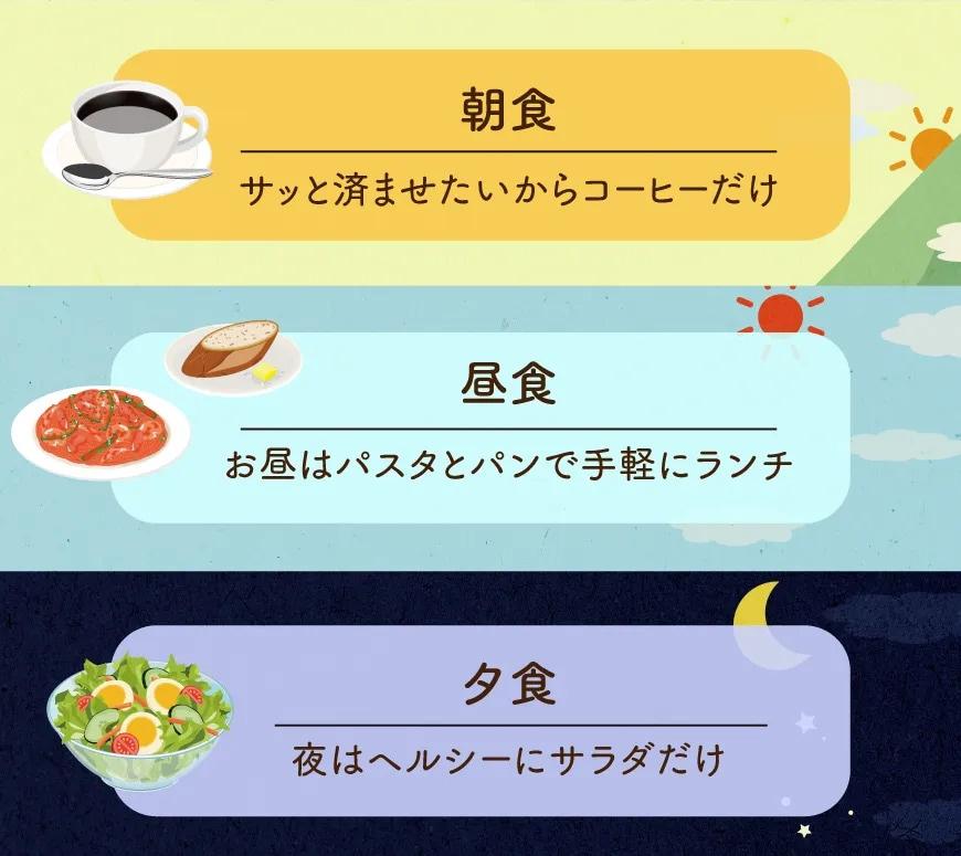 ダイエット中は栄養バランスが重要!