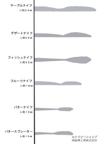 カトラリーナイフ