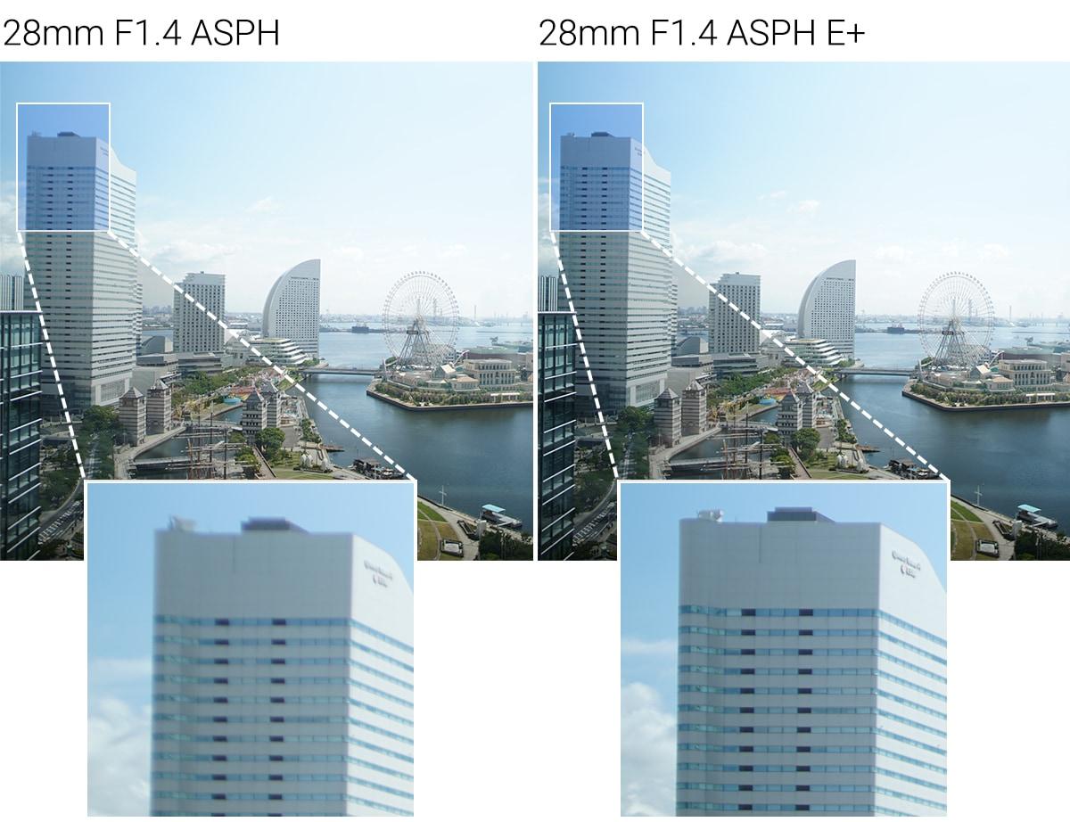 ソニーα 7 III に装着しての撮影:画像比較