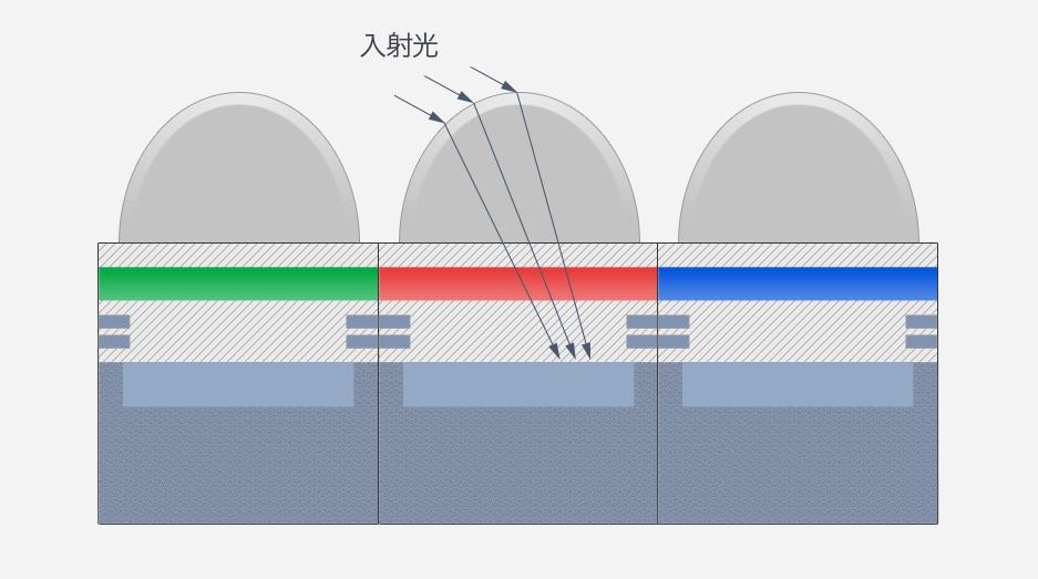 イメージセンサー図