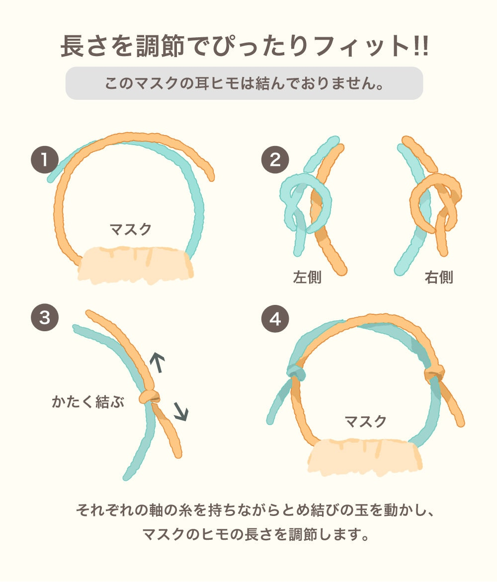 長さを調節でぴったりフィット。それぞれの軸の糸を持ちながら止め結びの玉を動かし、マスクの日もの長さを調節します。