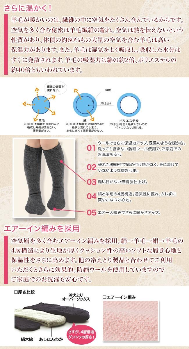 「ぽかぽかのカバーソックスが欲しい。足元の冷えをどうにかしたい」方におすすめ。 健康組曲などの重ね履きセットの上に履くカバーソックス。伸縮性に優れ、締め付け感がなく、長時間履いていても快適です。 ぽかぽか足元が温かく心地良い♪      ↓↓写真は冷えとり5本指インナー シルク&ウール クワトロの上から履いています。 ふわふわであったかーい!   秋冬、お部屋で過ごすときには是非!ぽかぽかです。            オーバーソックスを履いて、スニーカーなどの靴を履くのは難しいですが、 ↓ブーツを履くと・・・   意外といい感じです。         足先は幅広になっているので、中に5本指靴下を何枚重ねて履いても大丈夫!      就寝時や室内履き用に。 下半身を冷えから守り、足元を温かく保ちます。 シルクとウールの4重構造 1枚の生地で、絹→羊毛→絹→羊毛の4重構造。 伸縮性に優れ、締め付け感がなく、長時間履いていても快適です。 肌にあたる絹は保温性に優れ、ウールは絹から放出された湿気を繊維の内側のみに吸収し、いつもサラサラに保ちます。  さらに温かく! 羊毛が暖かいのは、繊維の中に空気をたくさん含んでいるからです。空気を多く含む秘密は羊毛繊維の縮れ。空気は熱を伝えないという性質があり、体積の約60%もの大量の空気を含む羊毛は高い保温力があります。 また、羊毛は湿気をよく吸収し、吸収した水分はすぐに発散されます。羊毛の吸湿力は綿の約2倍、ポリエステルの約40倍ともいわれています。         エアーイン編みを採用 空気層を多く含むエアーイン編みを採用。絹→羊毛→絹→羊毛の4層構造により生地が厚くクッション性の高いソフトな履き心地と保温性をさらに高めます。他の冷えとり製品と合わせてご利用いただくとさらに効果的。防縮ウールを使用していますのでご家庭でのお洗濯も安心です。