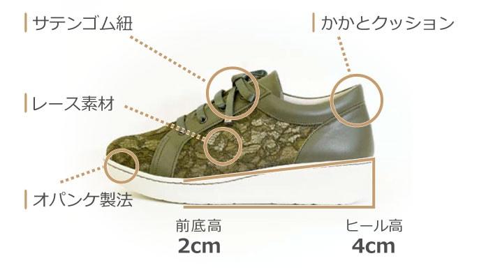 レースオパンケスニーカー_仕様