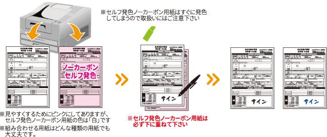 伝票の作り方3