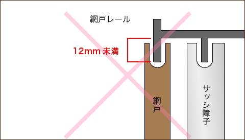 上部の網戸レールの高さが12mm以上