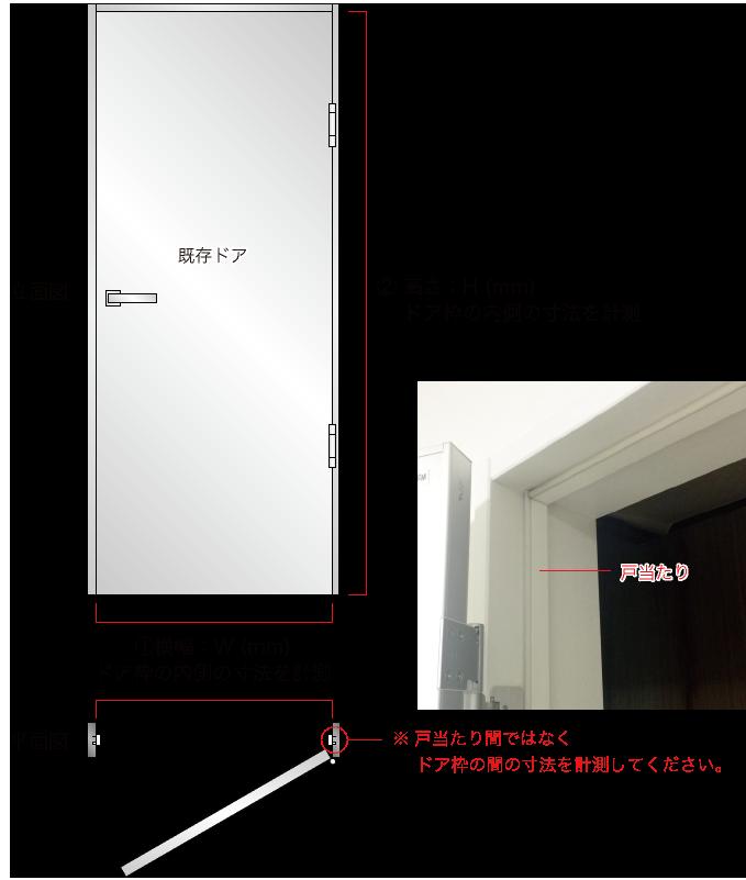 ご自宅の室内ドアの計測箇所