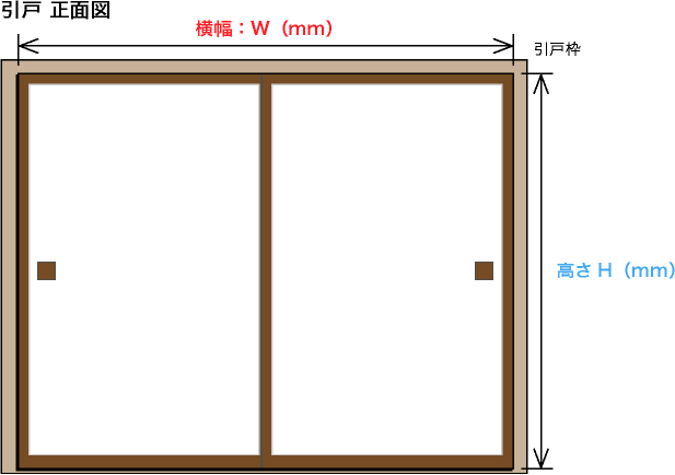 ご自宅の室内引戸の計測箇所