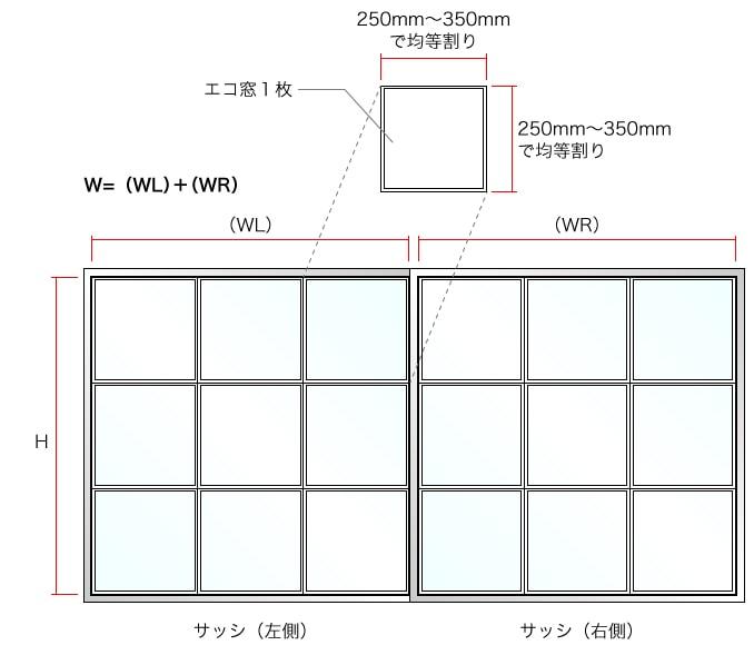 ● エコ窓TypeBの寸法について(引き違い窓の場合) W=サッシ左側(WL)+サッシ右側(WR) エコ窓1枚:300mm〜400mmで均等割り