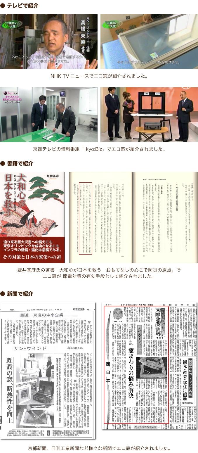 テレビで紹介 NHK TVニュースでエコ窓が紹介されました。 京都テレビの情報番組「 kyo:Biz」でエコ窓が紹介されました。 書籍で紹介 飯井基彦氏の著書「大和心が日本を救う おもてなしの心こそ防災の原点」でエコ窓が 節電対策の有効手段として紹介されました。 新聞で紹介 京都新聞、日刊工業新聞など様々な新聞でエコ窓が紹介されました。