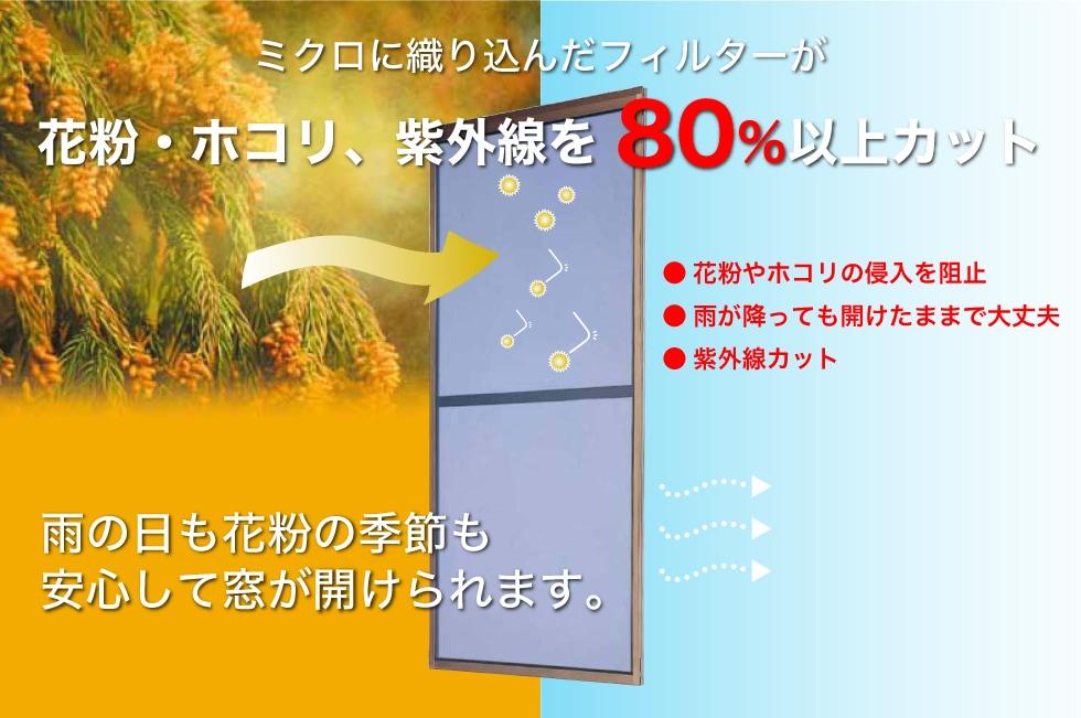 ミクロに織り込んだフィルターが花粉・ホコリ、紫外線を 80%以上カット 雨の日も花粉の季節も安心して窓が開けられます。 ● 花粉やホコリの侵入を阻止 ● 以下も風通しは良く ● 雨が降っても開けたままで大丈夫 ● 紫外線カット
