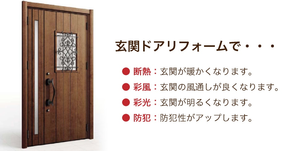 玄関ドアリフォームで・・・ 断熱:玄関が暖かくなります。 彩風:玄関の風通しが良くなります。 彩光:玄関が明るくなります。 防犯:防犯性がアップします。